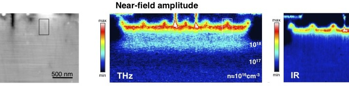 Mapping local conductivity in semiconductor devices